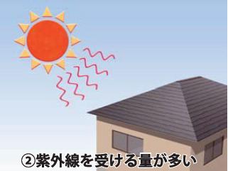 紫外線を受ける量が多い